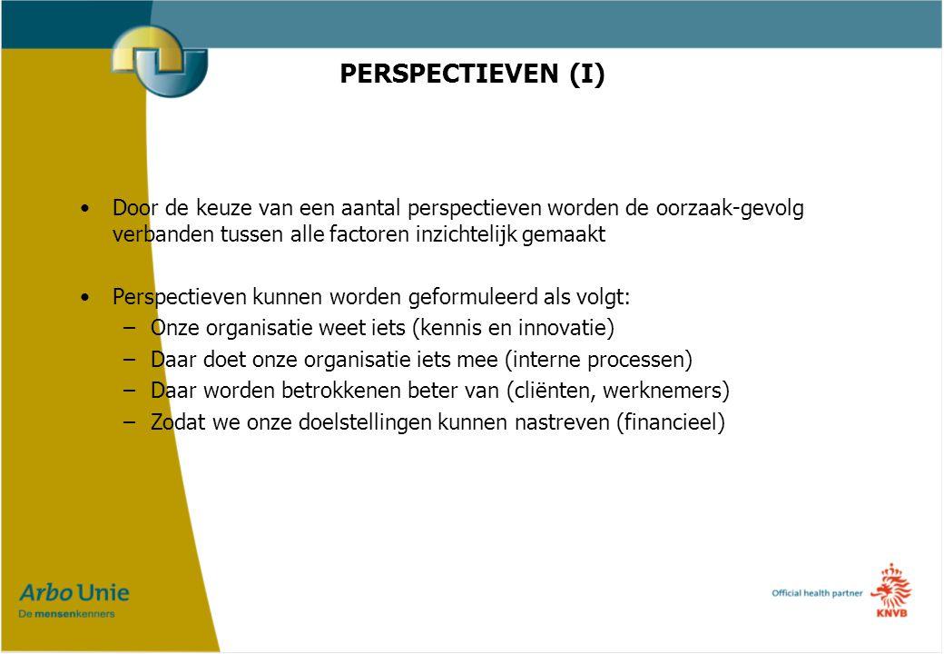 PERSPECTIEVEN (I) Door de keuze van een aantal perspectieven worden de oorzaak-gevolg verbanden tussen alle factoren inzichtelijk gemaakt.
