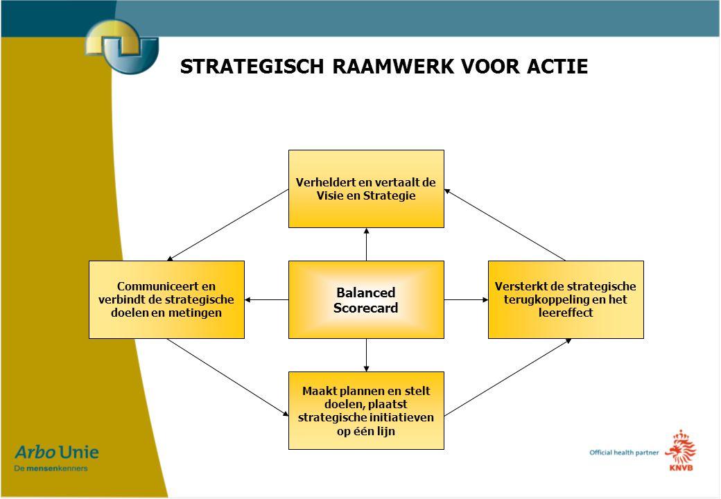 STRATEGISCH RAAMWERK VOOR ACTIE
