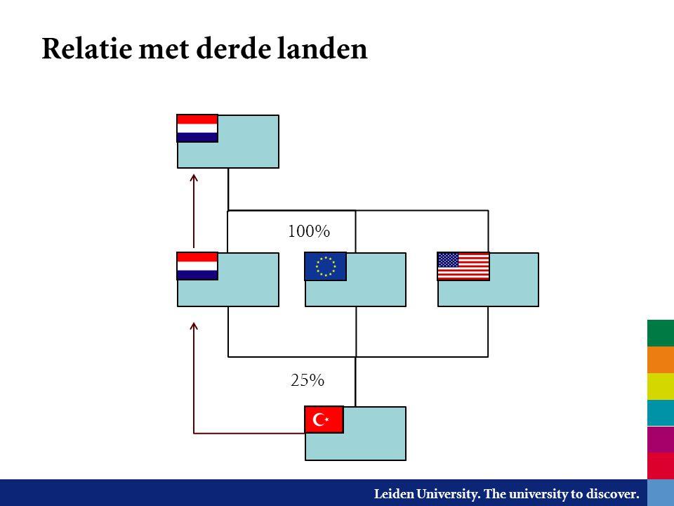 Relatie met derde landen