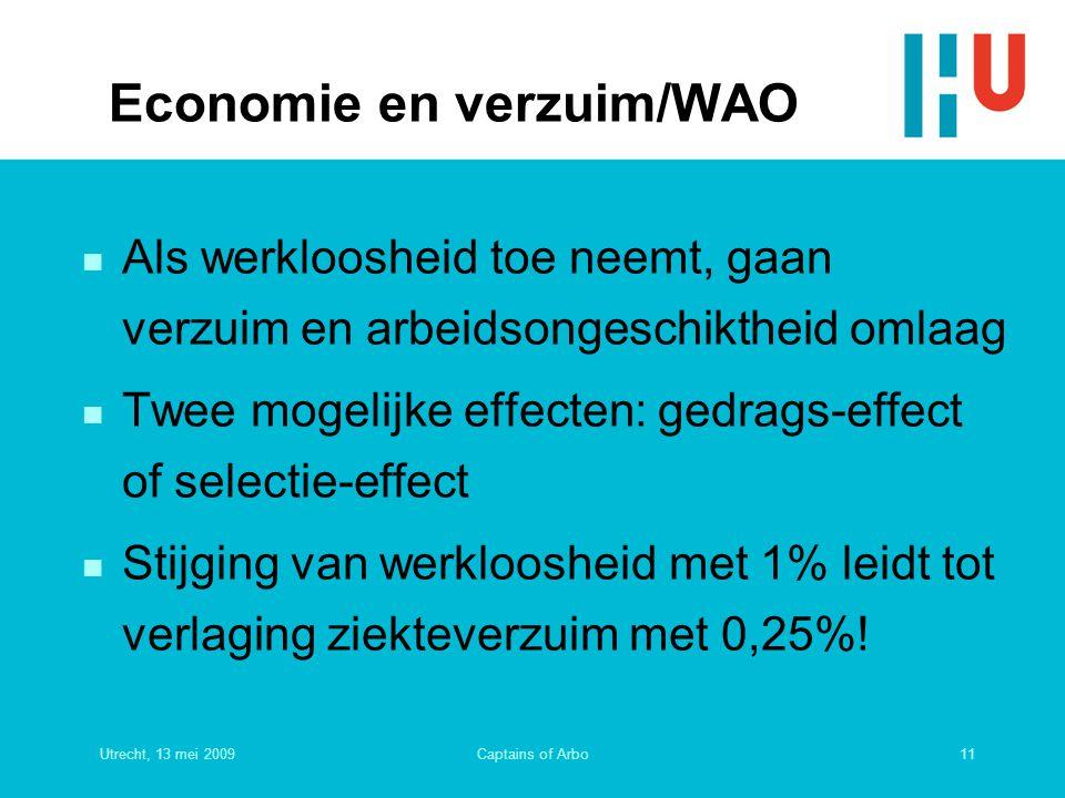 Economie en verzuim/WAO