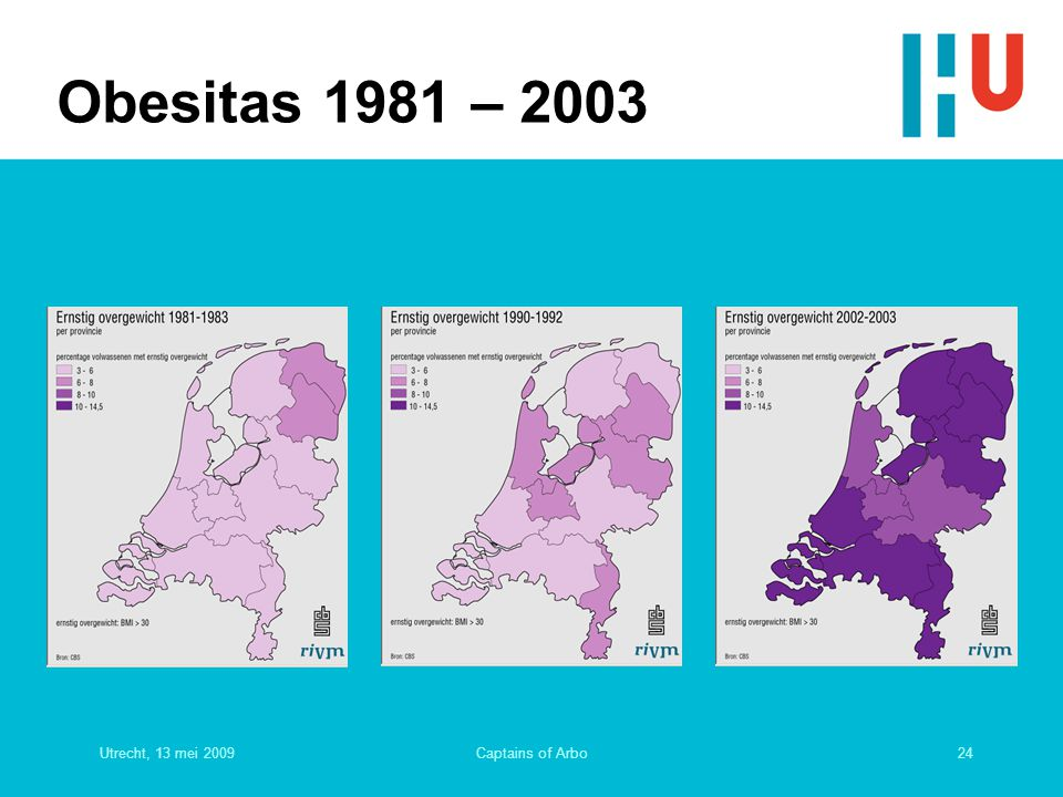 Obesitas 1981 – 2003 Utrecht, 13 mei 2009 Captains of Arbo