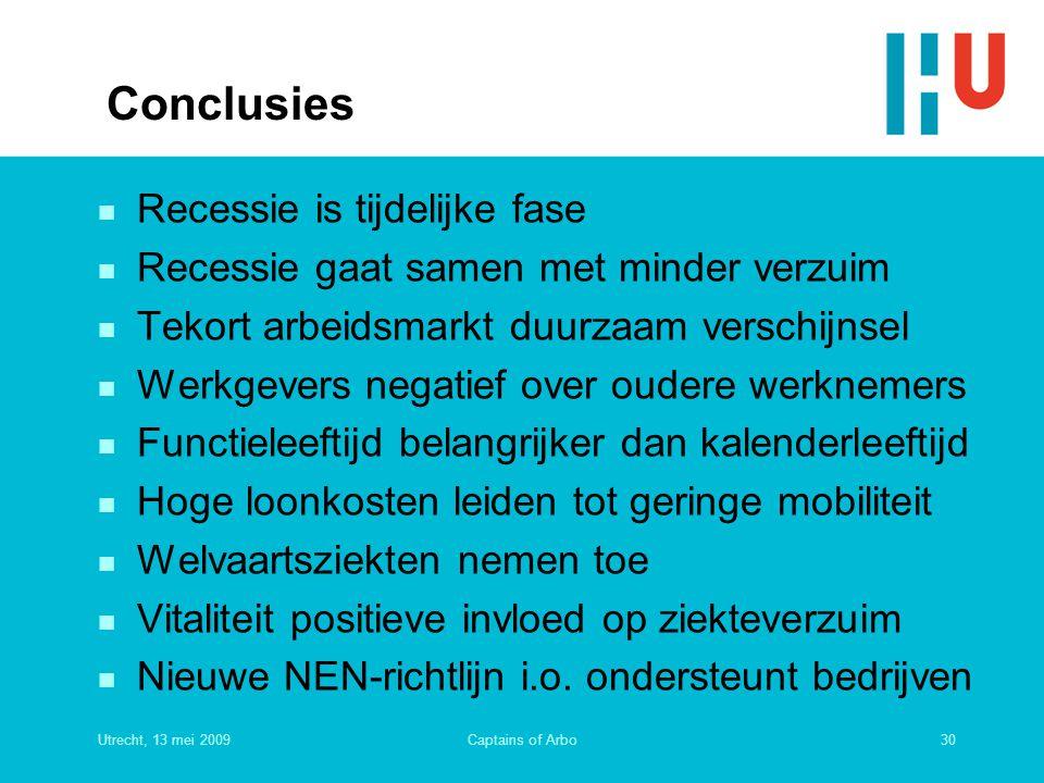Conclusies Recessie is tijdelijke fase
