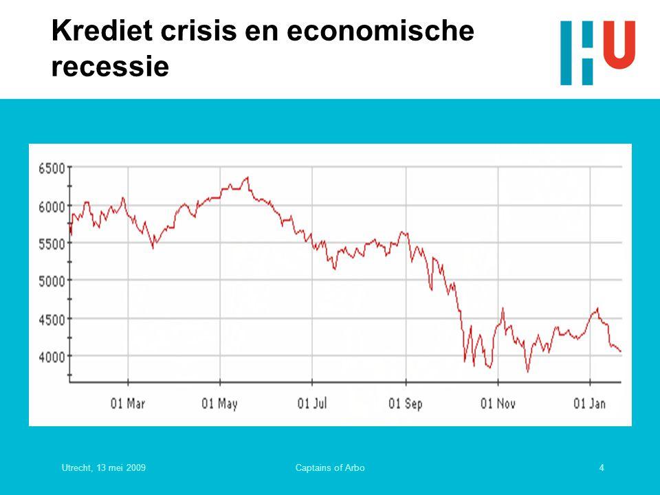 Krediet crisis en economische recessie