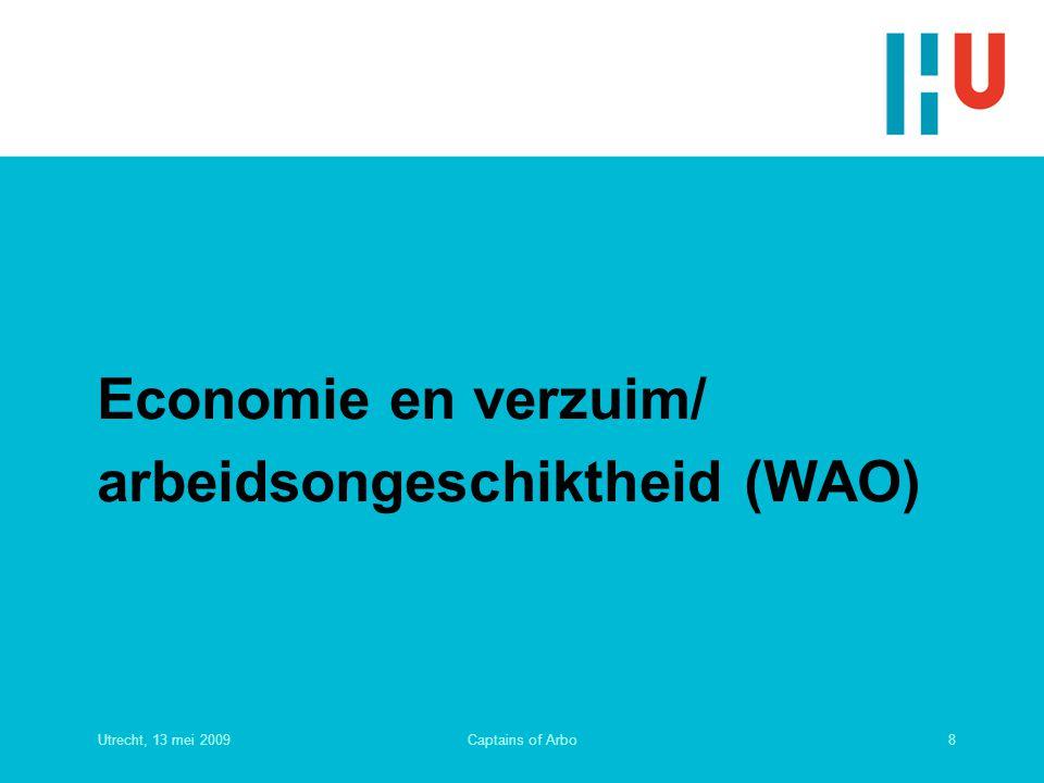 Economie en verzuim/ arbeidsongeschiktheid (WAO)