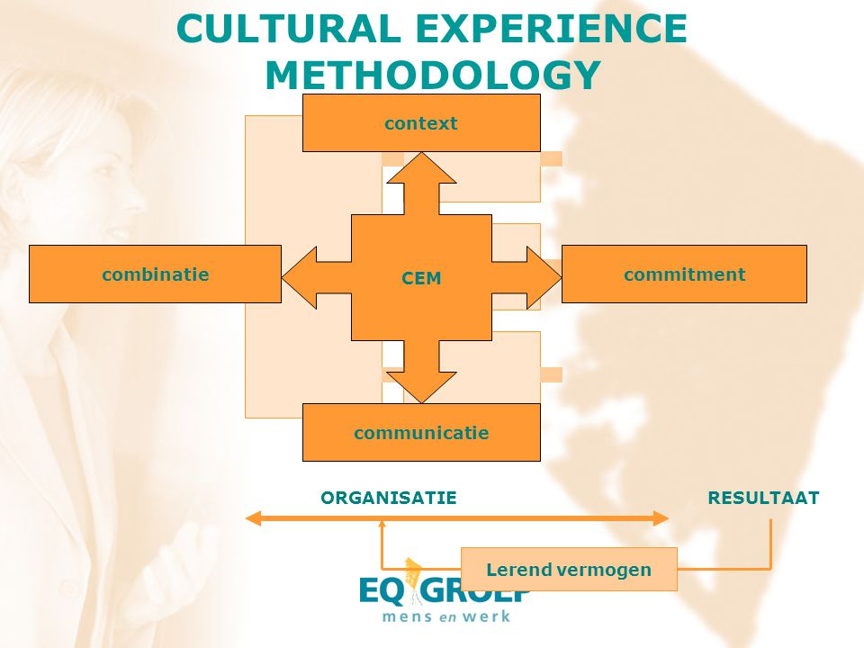 CULTURAL EXPERIENCE METHODOLOGY