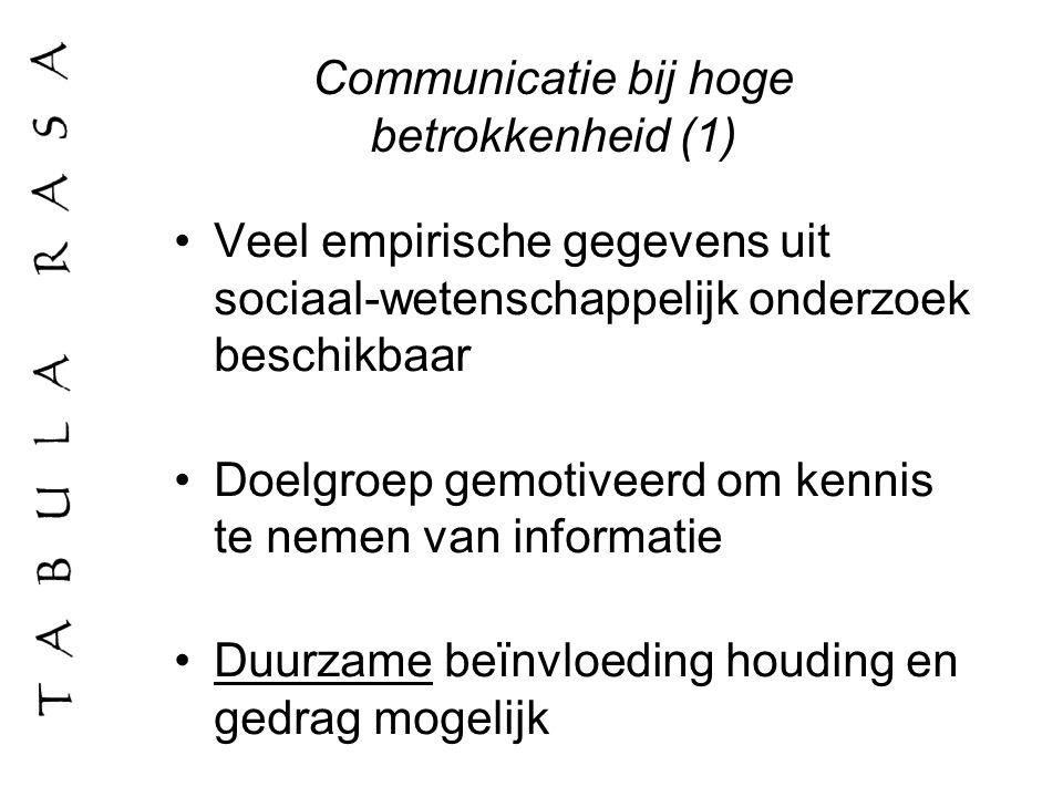 Communicatie bij hoge betrokkenheid (1)
