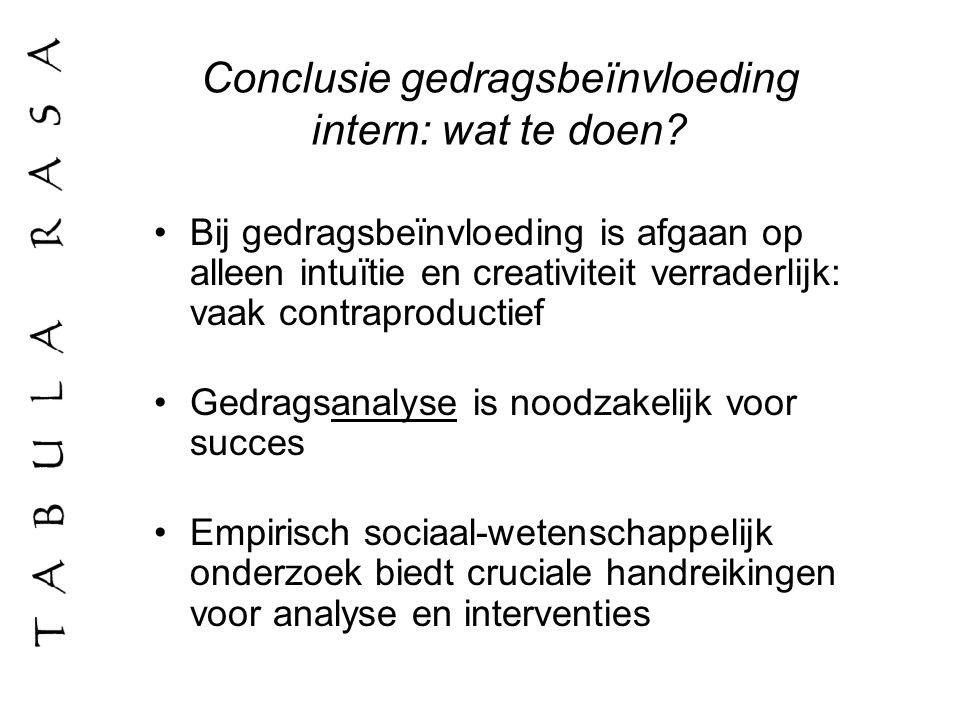 Conclusie gedragsbeïnvloeding intern: wat te doen