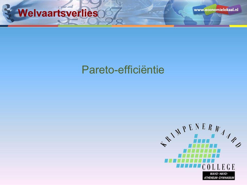 Welvaartsverlies Pareto-efficiëntie
