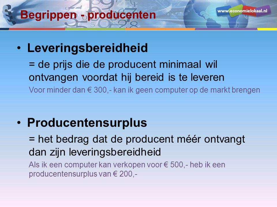 Begrippen - producenten