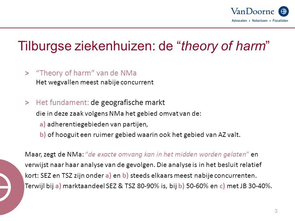 Tilburgse ziekenhuizen: de theory of harm