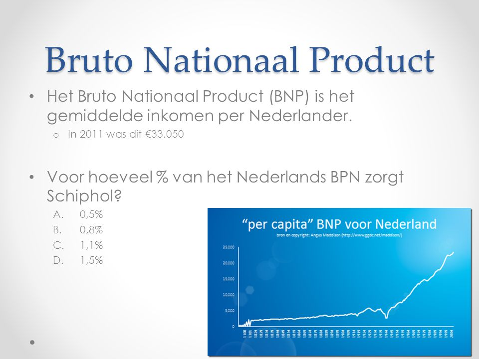 Bruto Nationaal Product