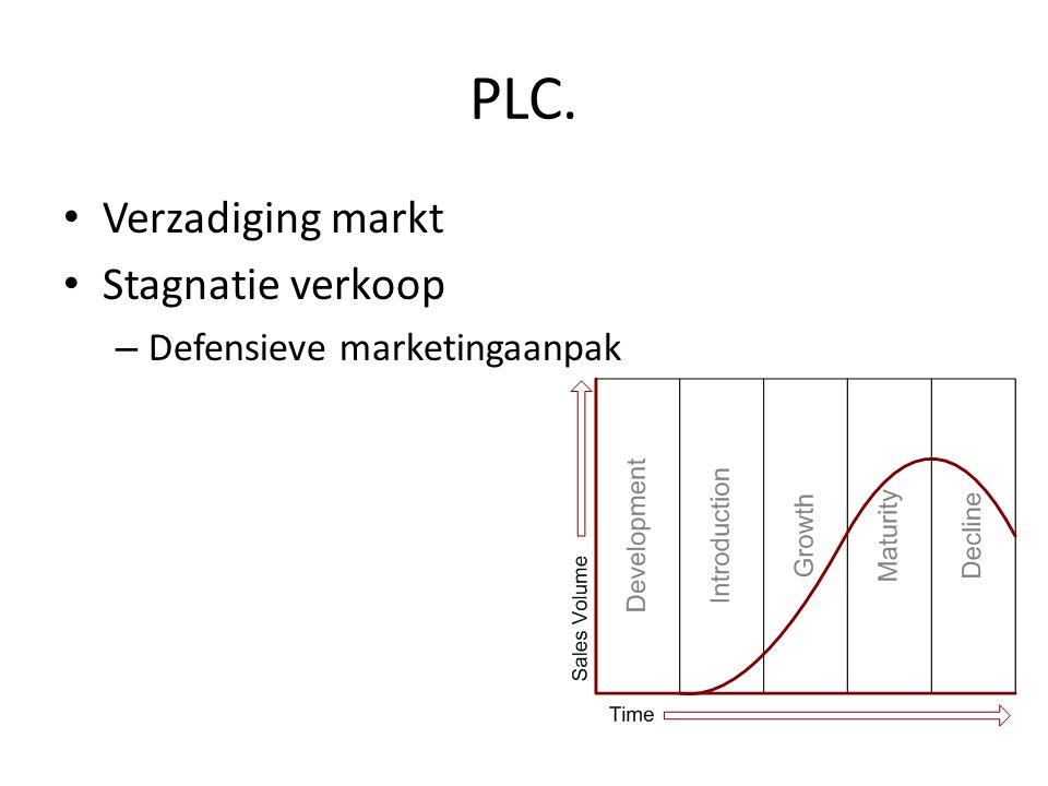 PLC. Verzadiging markt Stagnatie verkoop Defensieve marketingaanpak