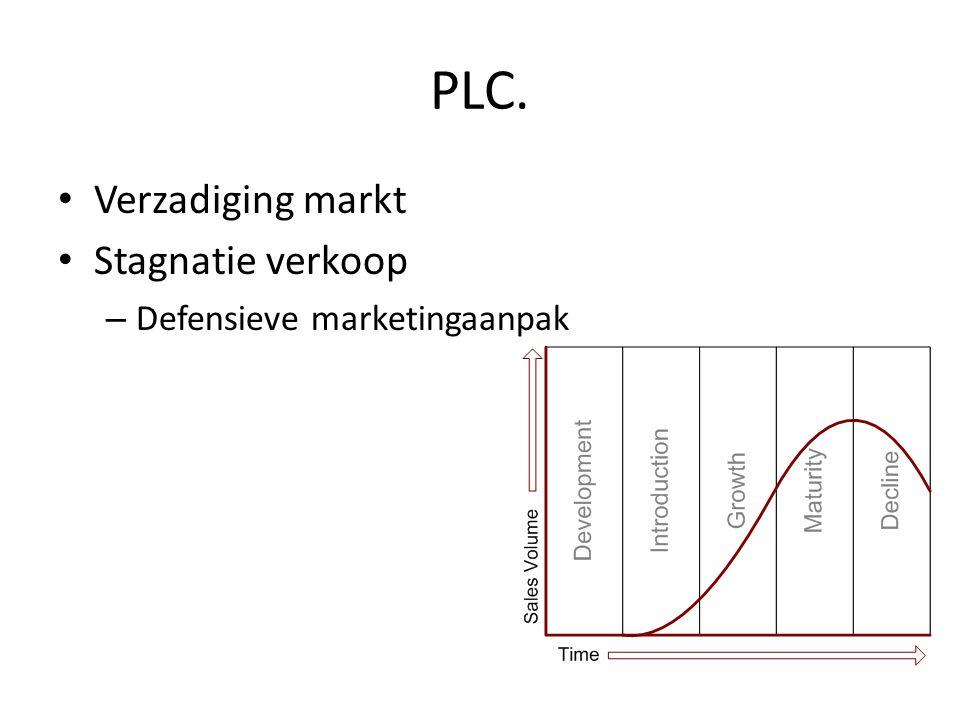 PLC. Verzadiging markt Stagnatie verkoop Defensieve marketingaanpak