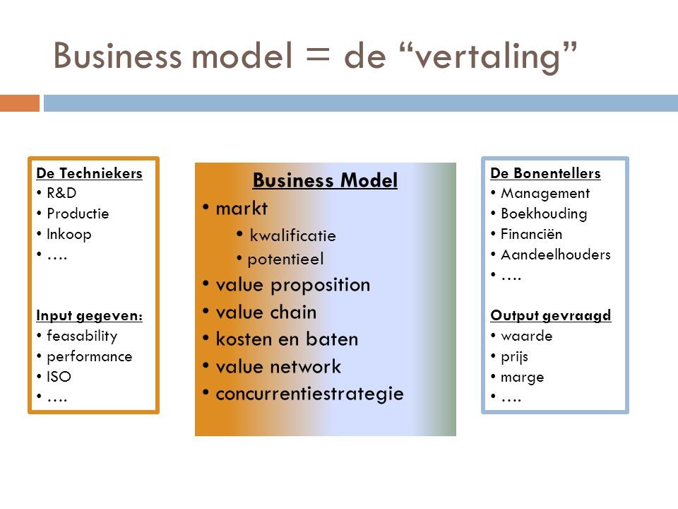 Business model = de vertaling