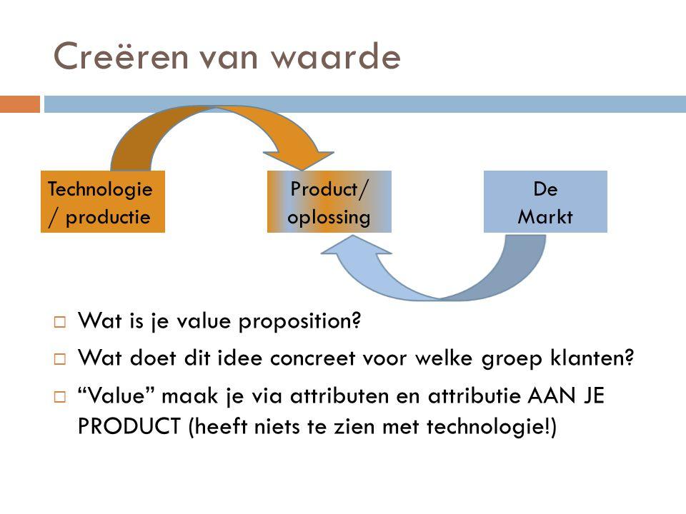 Creëren van waarde Wat is je value proposition