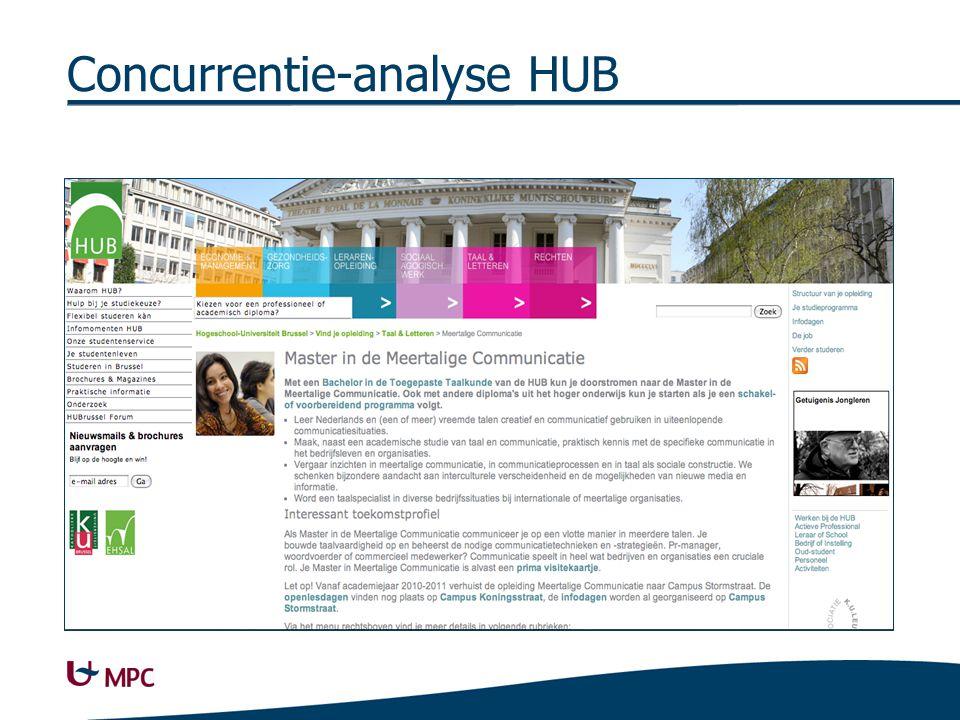 Concurrentie-analyse UGent