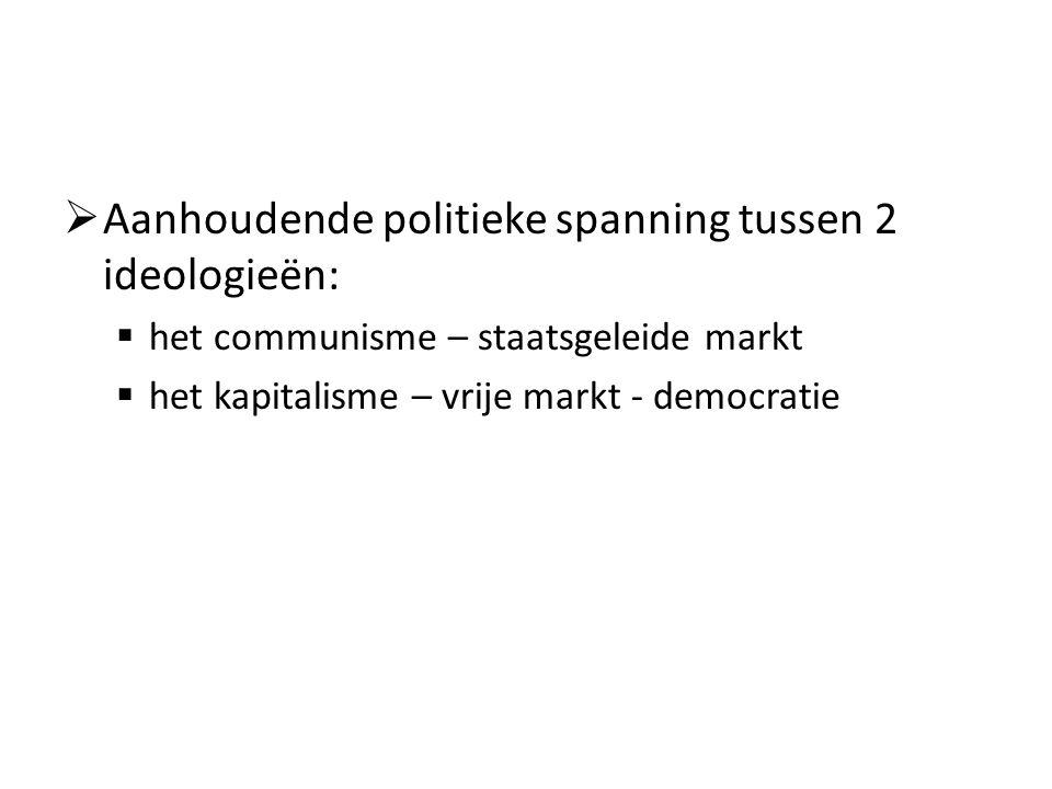 Aanhoudende politieke spanning tussen 2 ideologieën:
