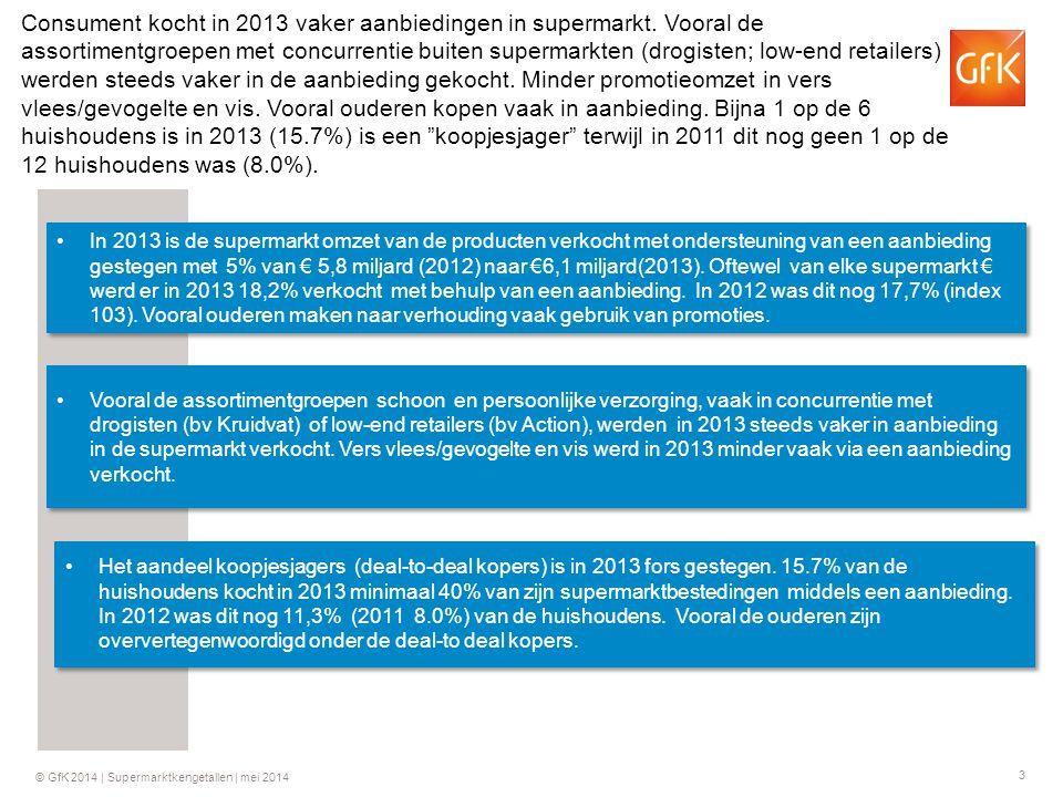 Consument kocht in 2013 vaker aanbiedingen in supermarkt