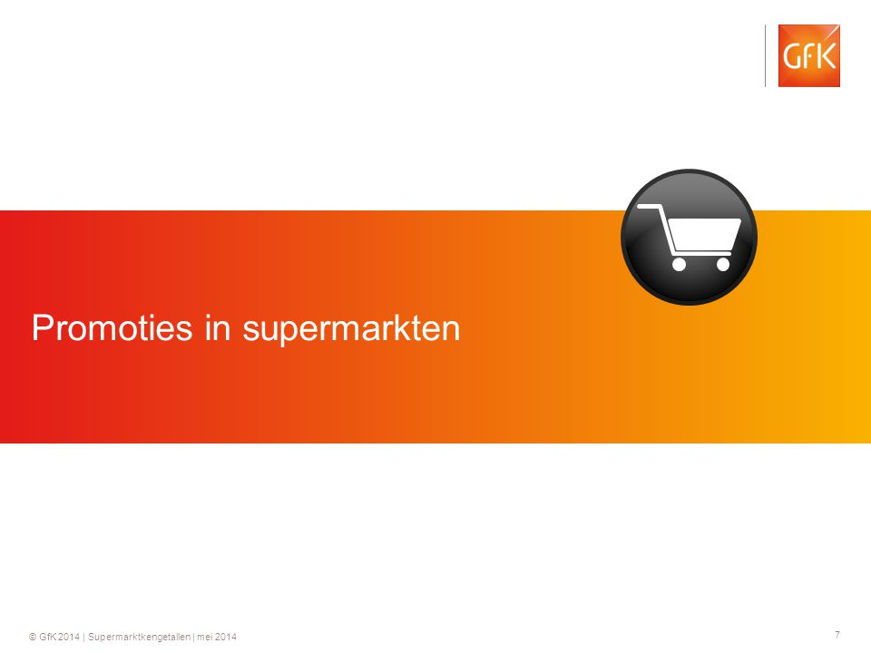 Promoties in supermarkten