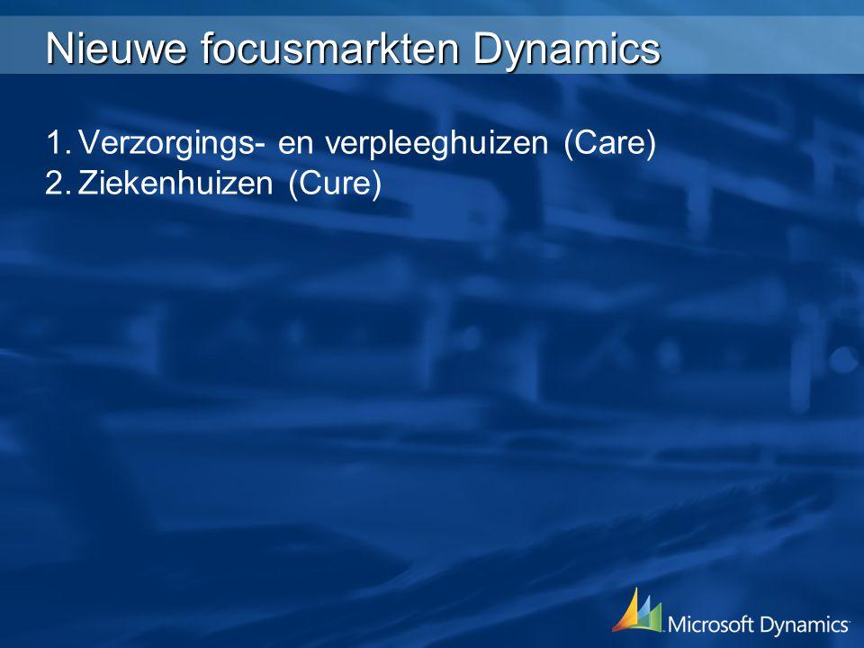 Nieuwe focusmarkten Dynamics