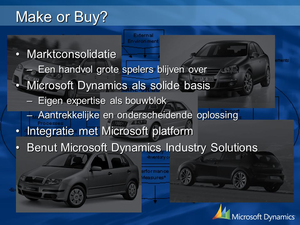 Make or Buy Marktconsolidatie Microsoft Dynamics als solide basis