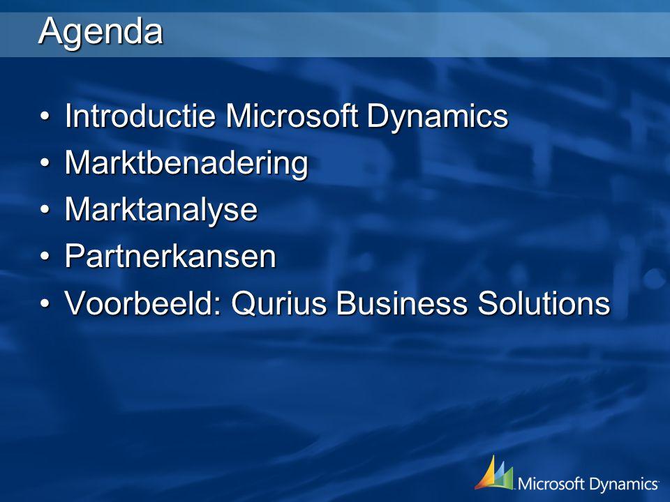 Agenda Introductie Microsoft Dynamics Marktbenadering Marktanalyse
