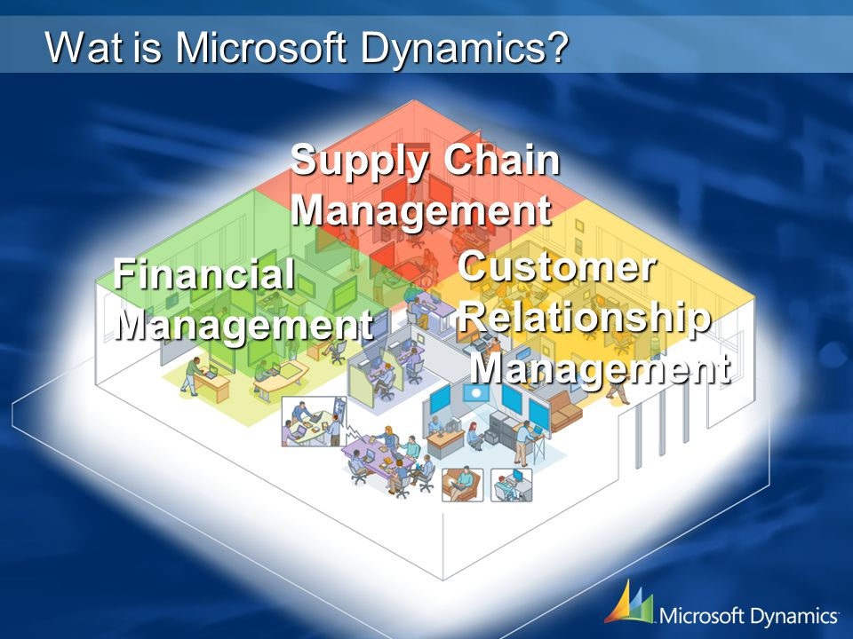 Wat is Microsoft Dynamics