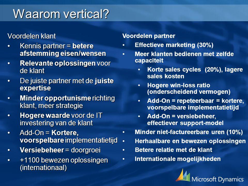 Waarom vertical Voordelen klant