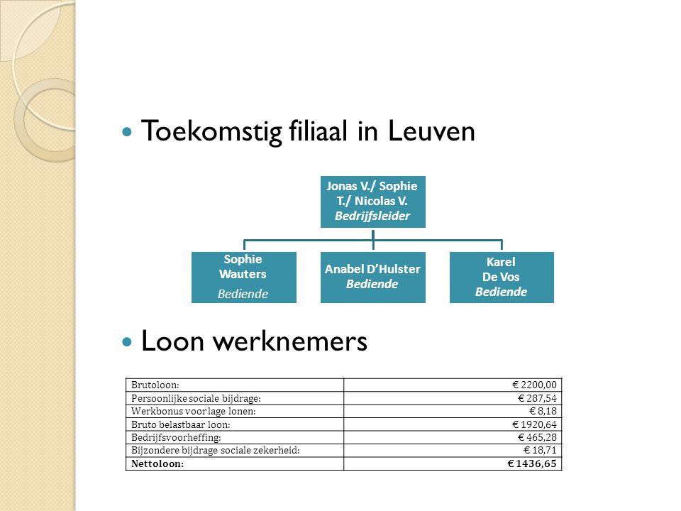 Toekomstig filiaal in Leuven