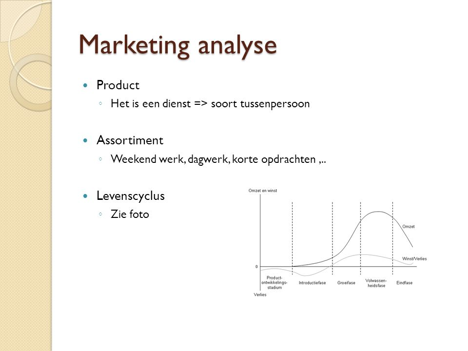 Marketing analyse Product Assortiment Levenscyclus