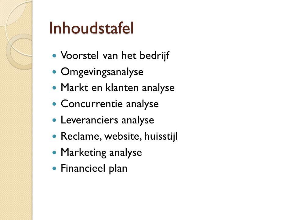 Inhoudstafel Voorstel van het bedrijf Omgevingsanalyse
