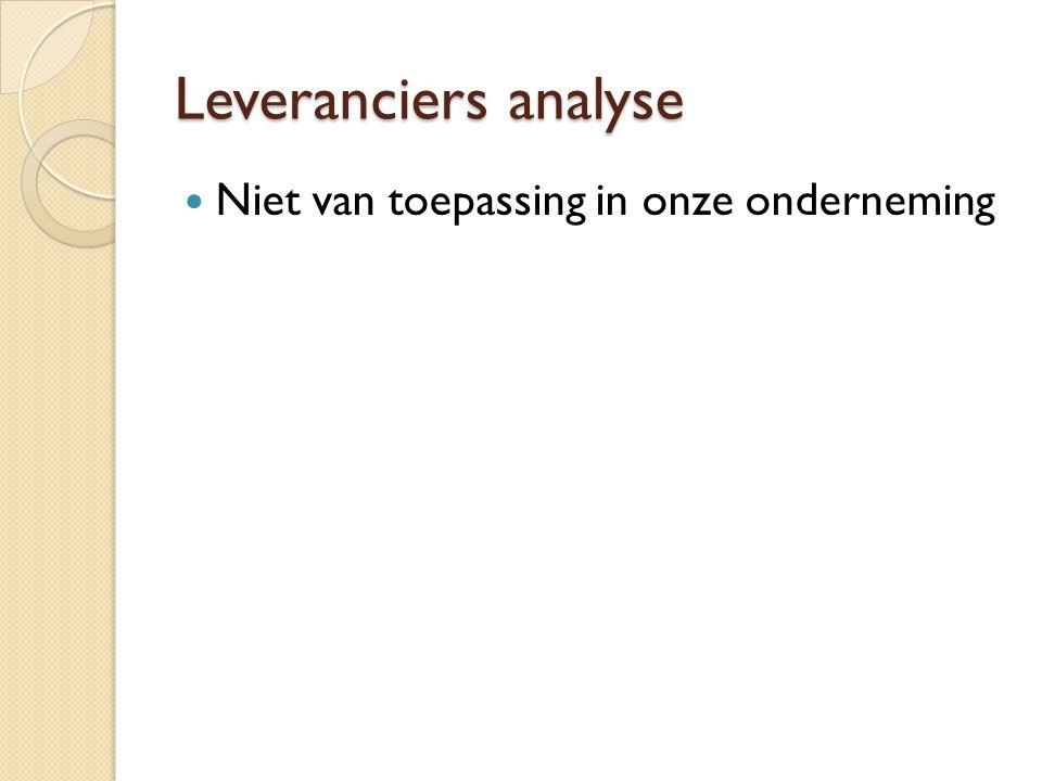 Leveranciers analyse Niet van toepassing in onze onderneming