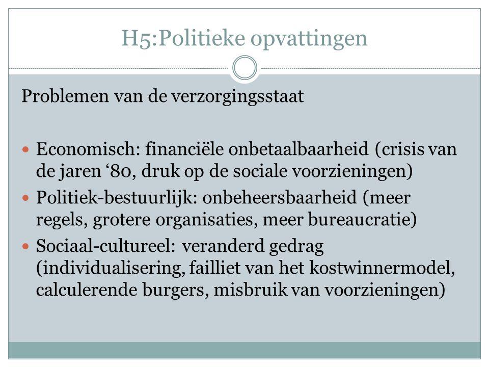 H5:Politieke opvattingen
