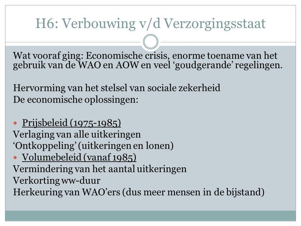 H6: Verbouwing v/d Verzorgingsstaat