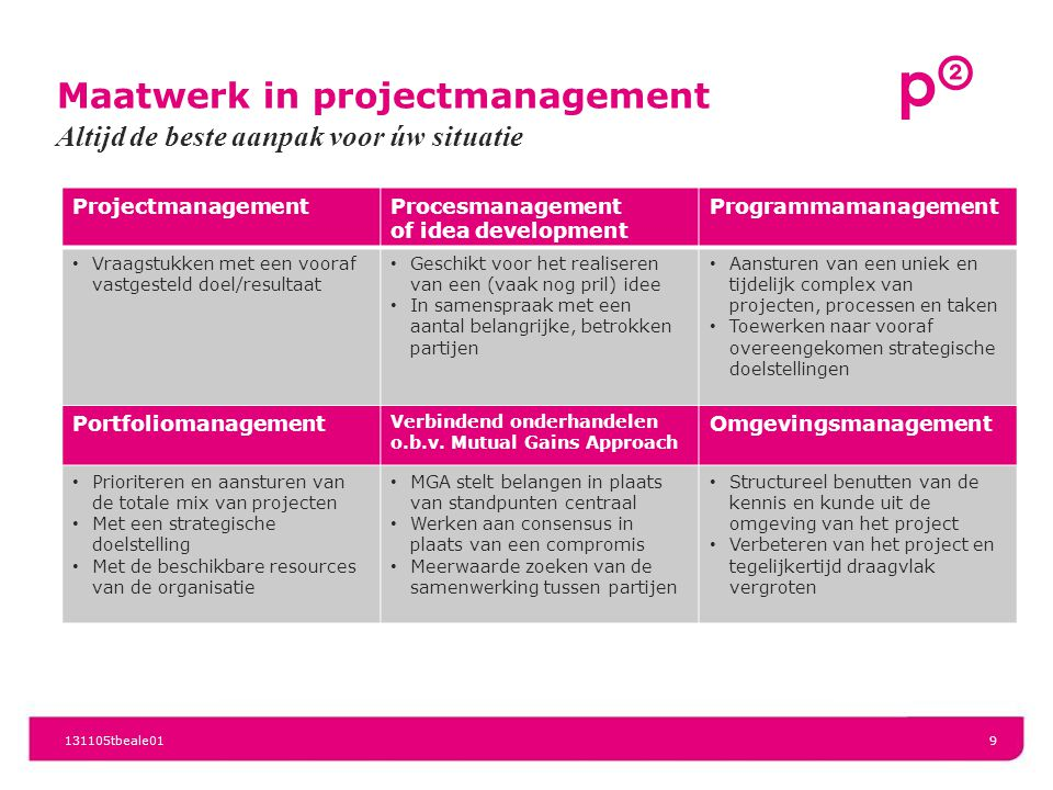 Maatwerk in projectmanagement