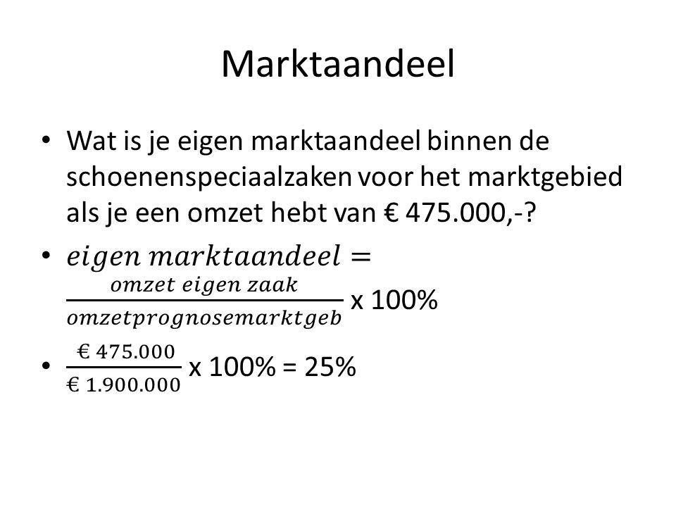 Marktaandeel Wat is je eigen marktaandeel binnen de schoenenspeciaalzaken voor het marktgebied als je een omzet hebt van € 475.000,-