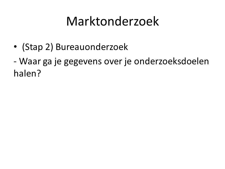 Marktonderzoek (Stap 2) Bureauonderzoek