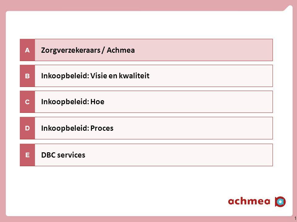 Citaten Uit De Zorg : Zorgverzekeraars achmea ppt video online download