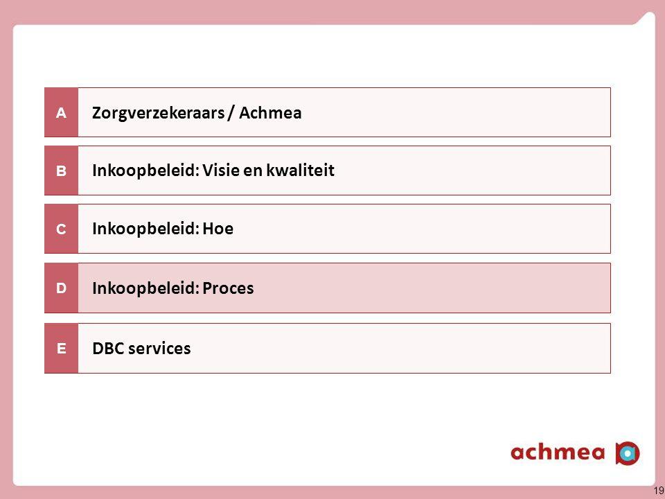 A P D C Met de nodige verbeteringen van 2013, 2014 naar 2015