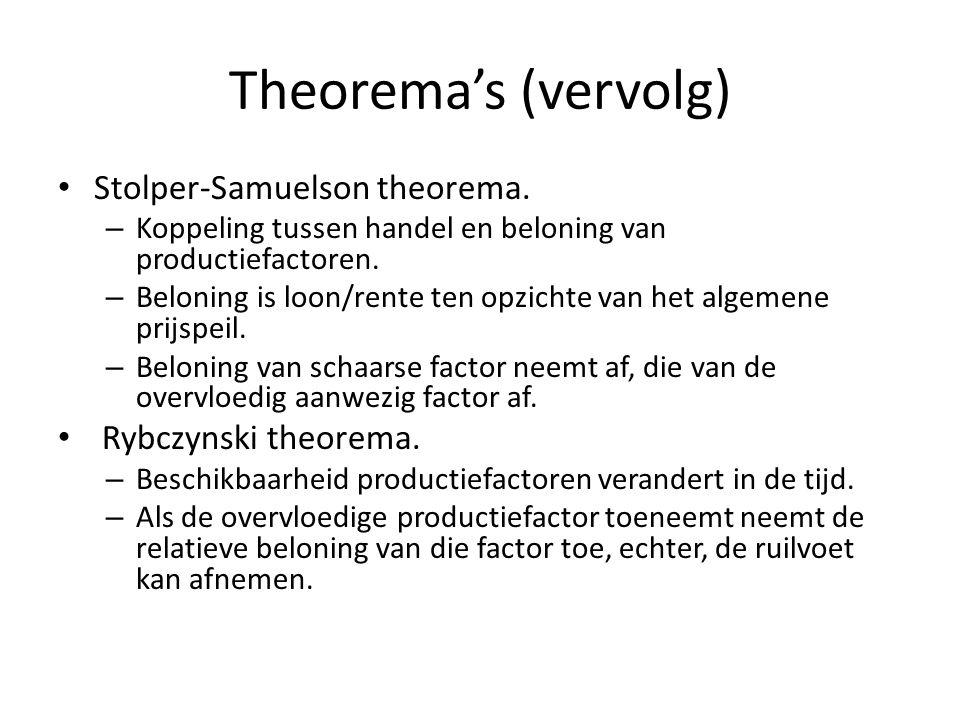 Theorema's (vervolg) Stolper-Samuelson theorema. Rybczynski theorema.