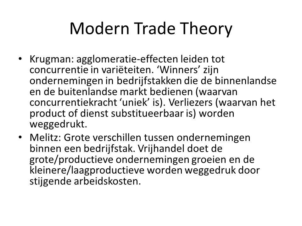Modern Trade Theory