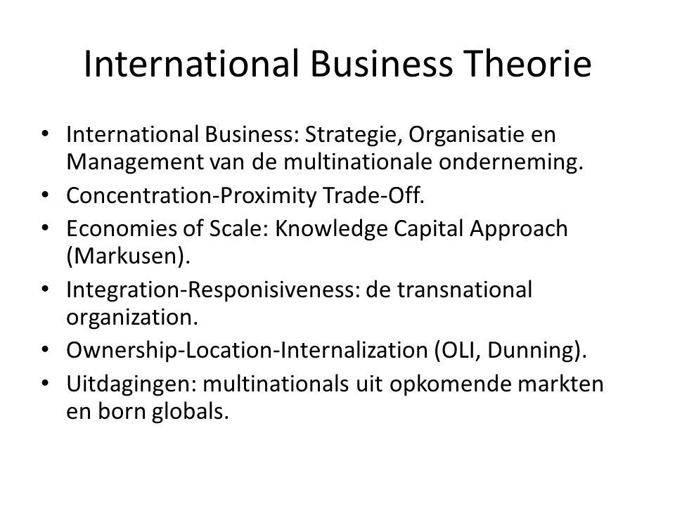 International Business Theorie