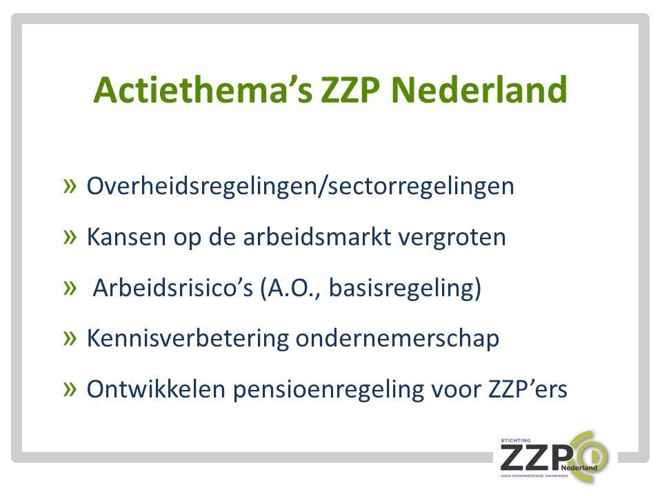 Actiethema's ZZP Nederland