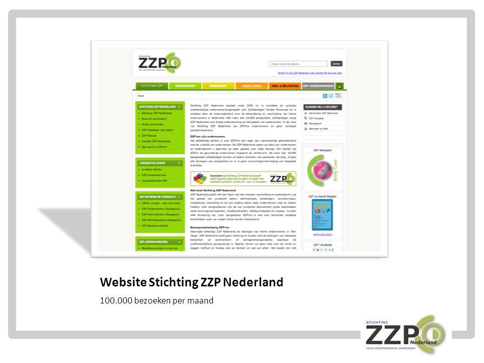 Website Stichting ZZP Nederland