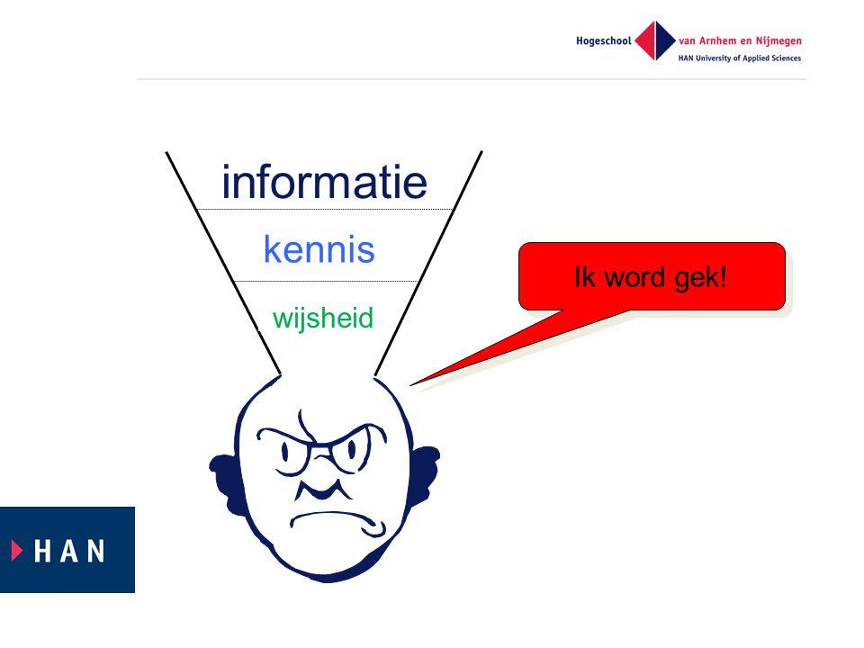 informatie kennis Ik word gek! wijsheid