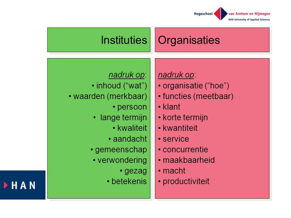 Instituties Organisaties nadruk op: inhoud ( wat ) waarden (merkbaar)
