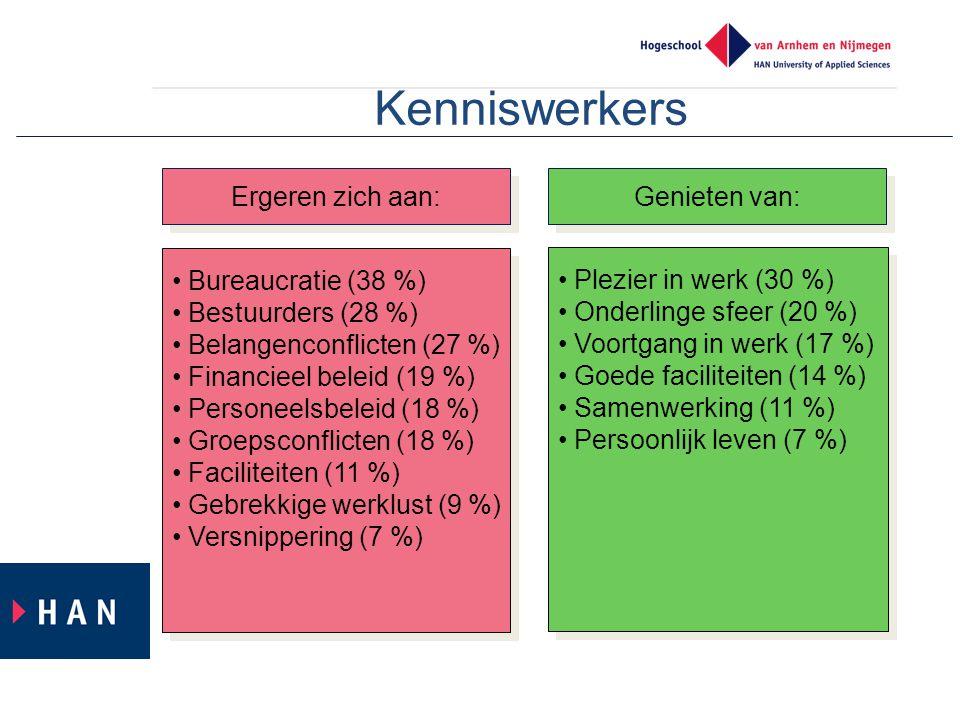 Kenniswerkers Ergeren zich aan: Genieten van: Bureaucratie (38 %)