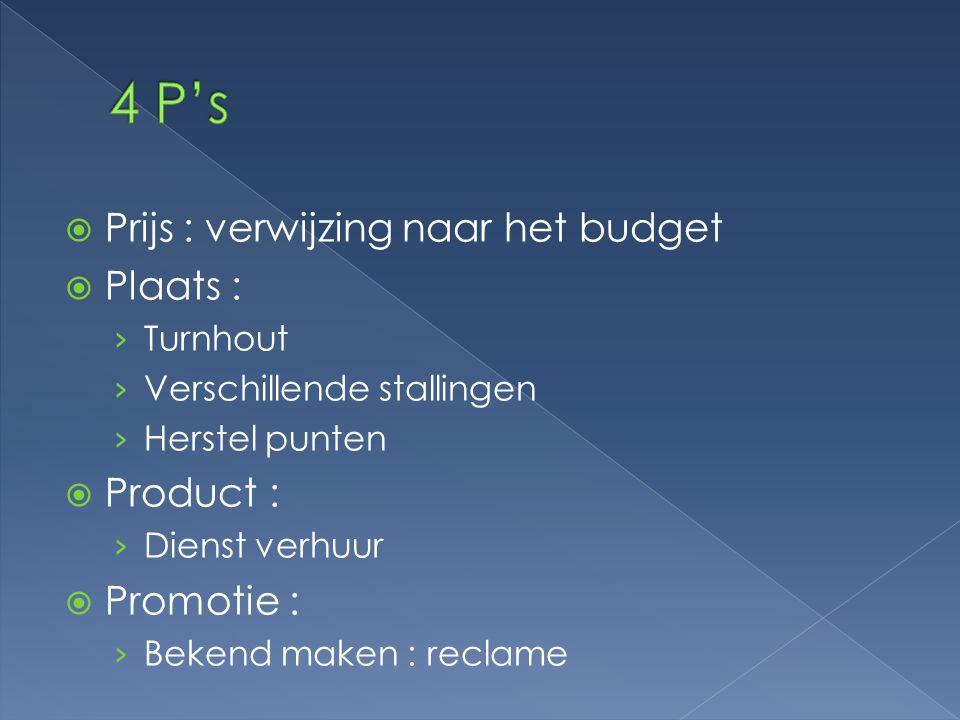 4 P's Prijs : verwijzing naar het budget Plaats : Product : Promotie :