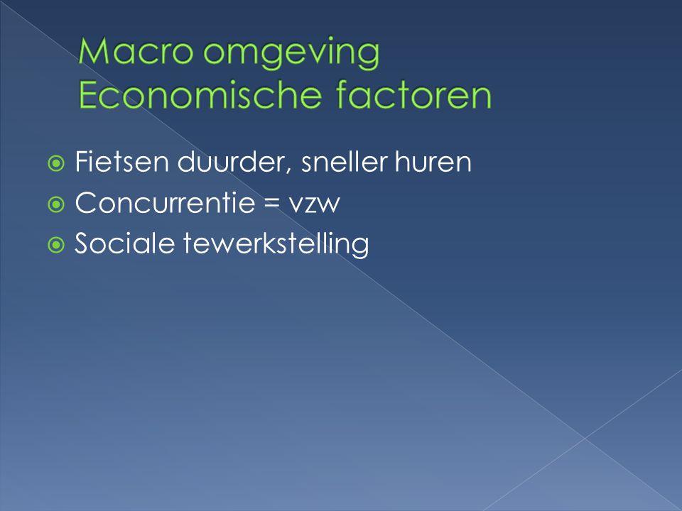 Macro omgeving Economische factoren