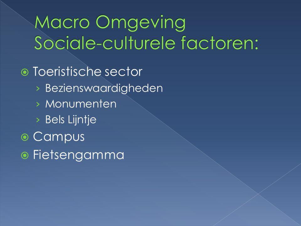 Macro Omgeving Sociale-culturele factoren: